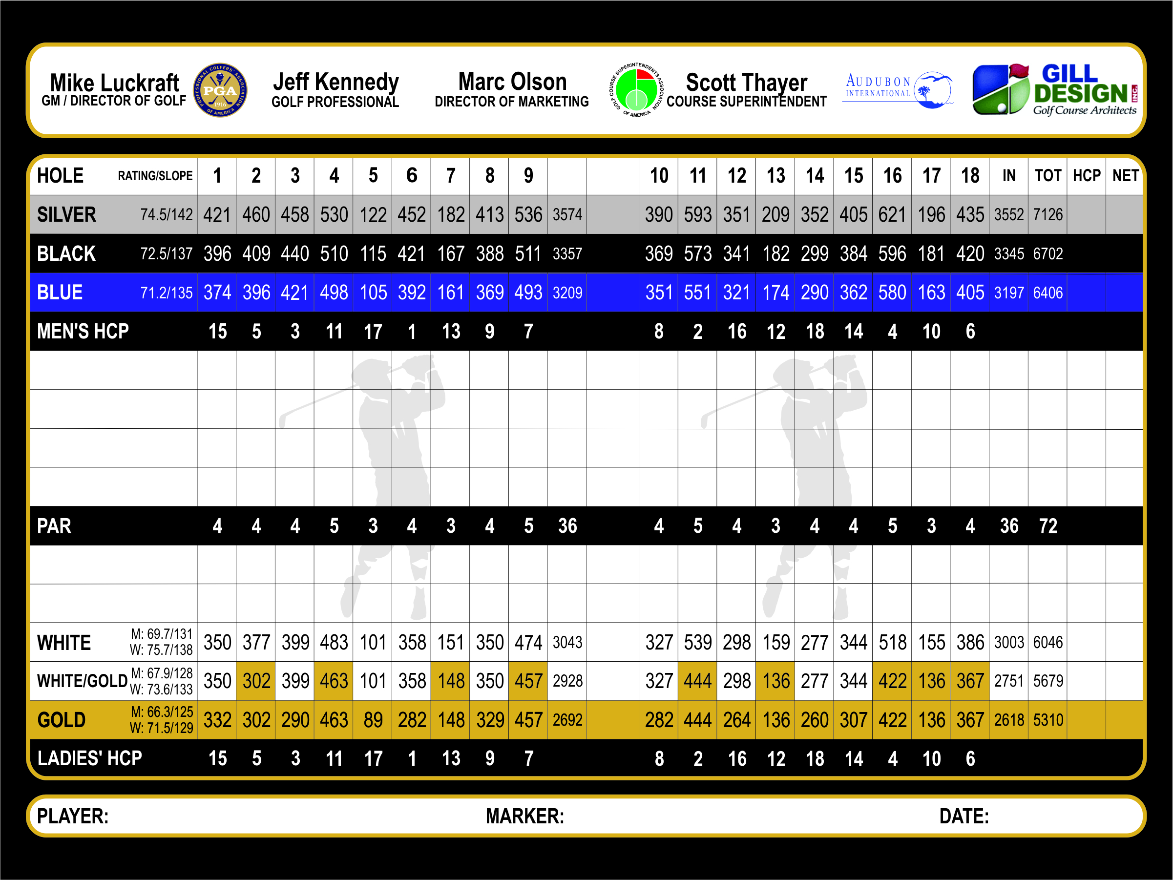 Legends Club Scorecard Inside